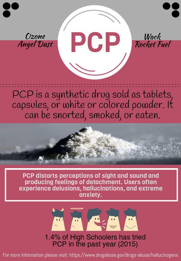 PCP Infographic